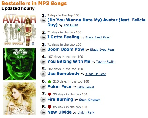Best Selling MP3s on Amazon - Guild Avatar video