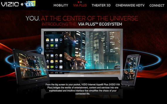 Vizio Products Ecosystem