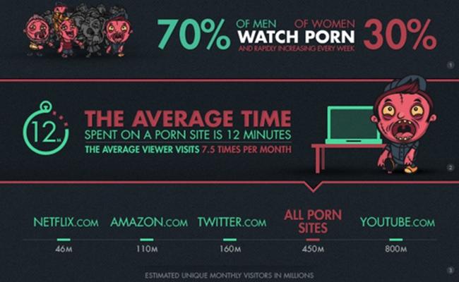 Porn Sites scorer over 450 millioner enheder hver måned-1930