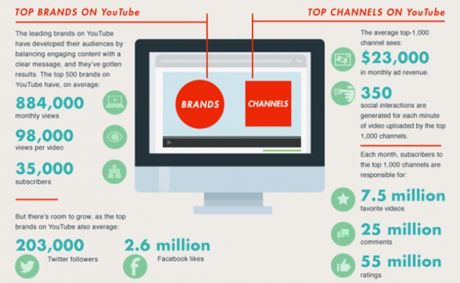 brands-channels-infographic