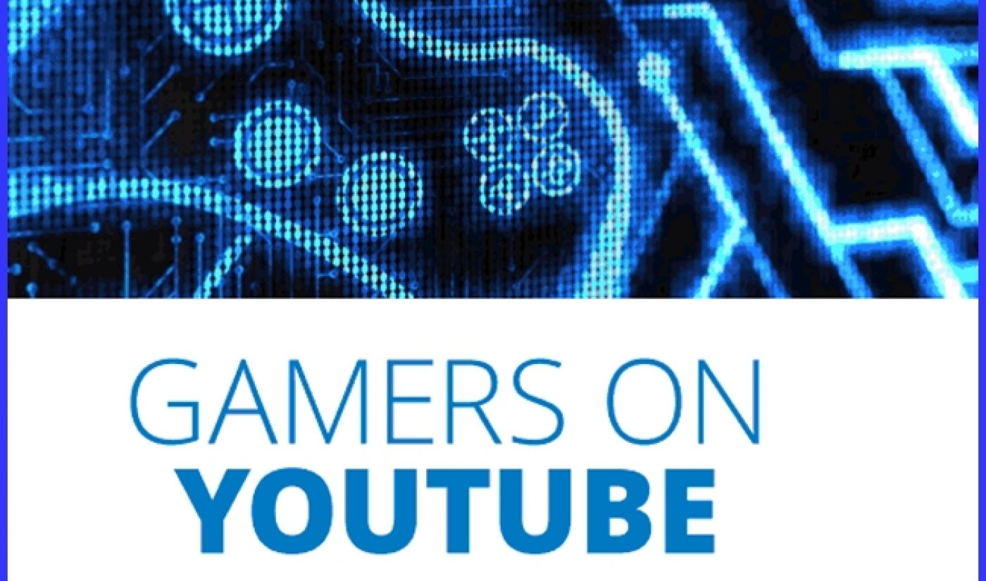 95% Of Gamers Enhance Their Experience With YouTube