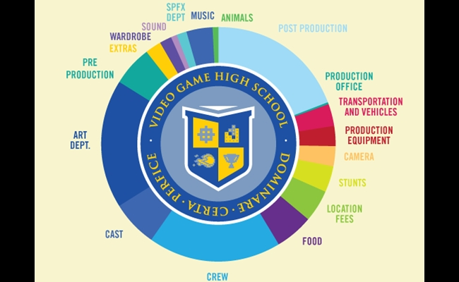 video-game-high-school-infographic