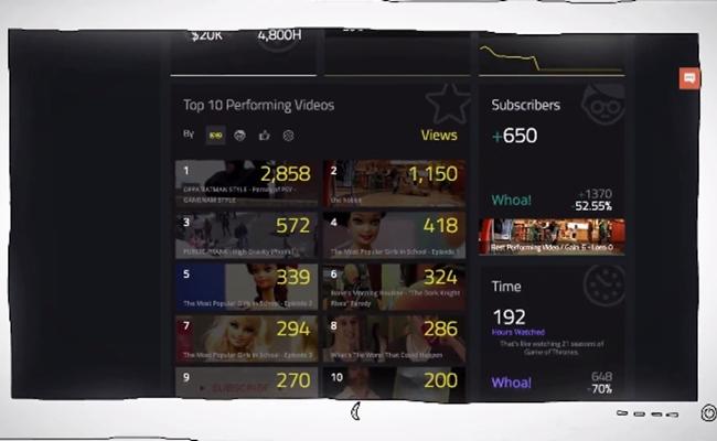 viso-catalyst-broadband-tv
