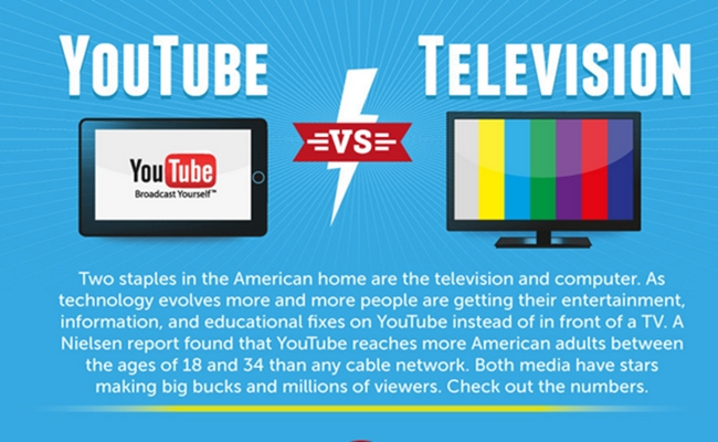 tv-vs-youtube