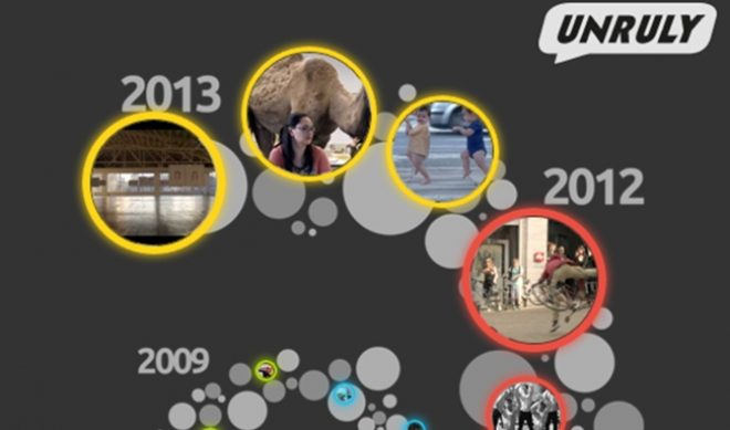 This Interactive Infographic Shows The History Of Branded Online Video
