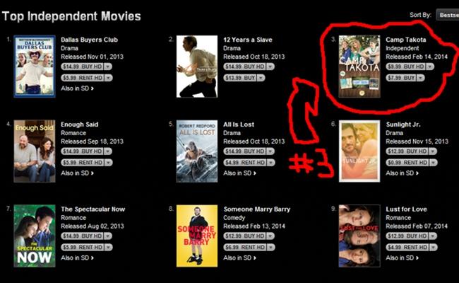 Camp Takota' Hangs With Oscar Nominees On iTunes Bestseller