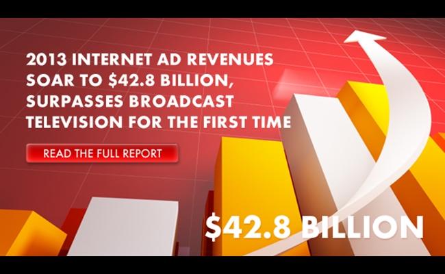 iab-online-ad-revenue
