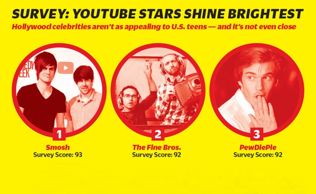 youtube-stars-shine-brightest