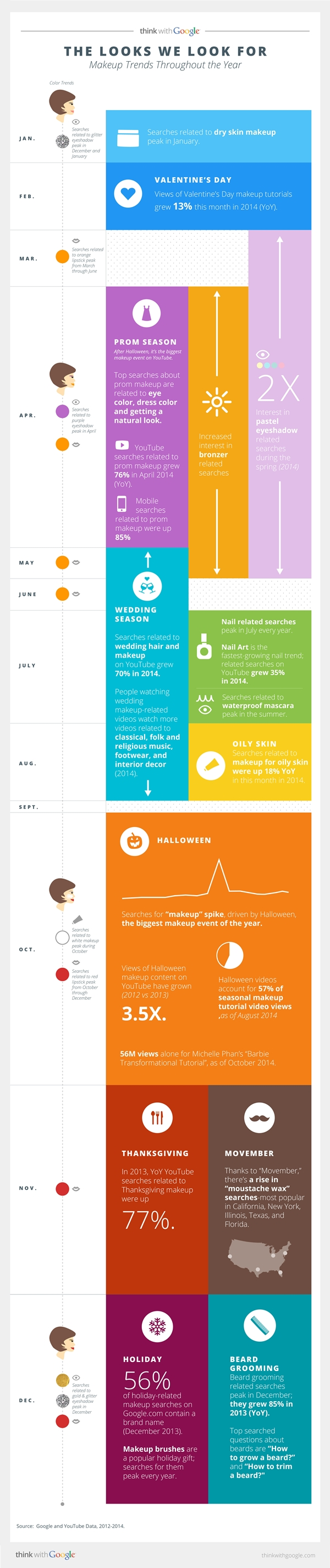 Beauty on YouTube infographic-page-0