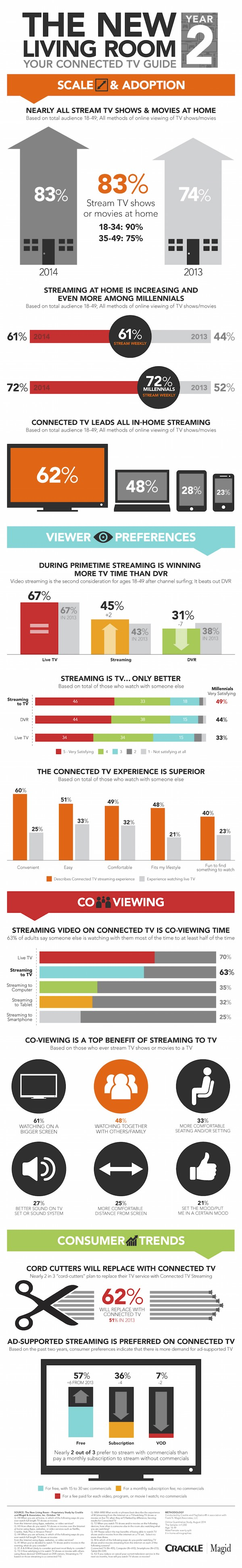 crackle-streaming-infographic