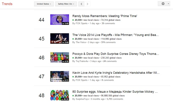 Google-Trends-Trending-On-YouTube-2