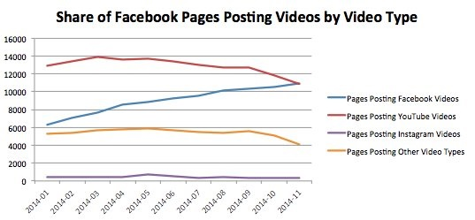 Facebook-Videos-YouTube-Shares-3