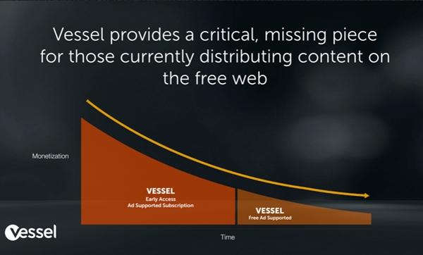 vessel-online