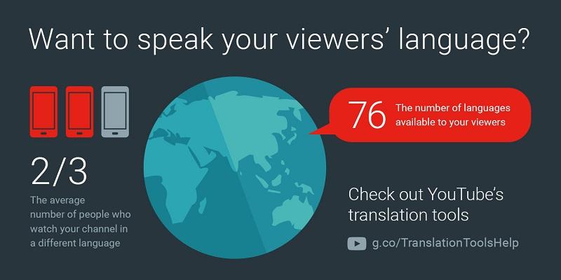YouTube-Translation-Marketplace-Tool-2
