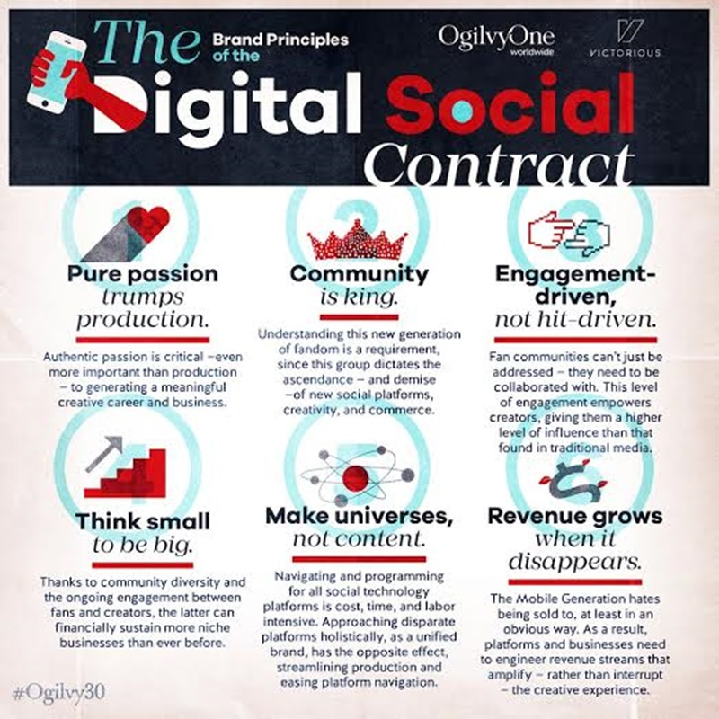 digital-social-infographic