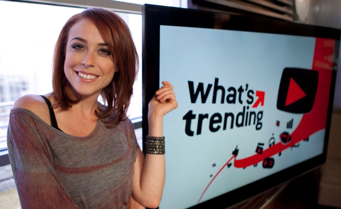 What's Trending Today focuses on daily conversations on social media in America.