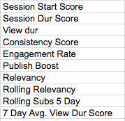 12-Algorithm-Score-1