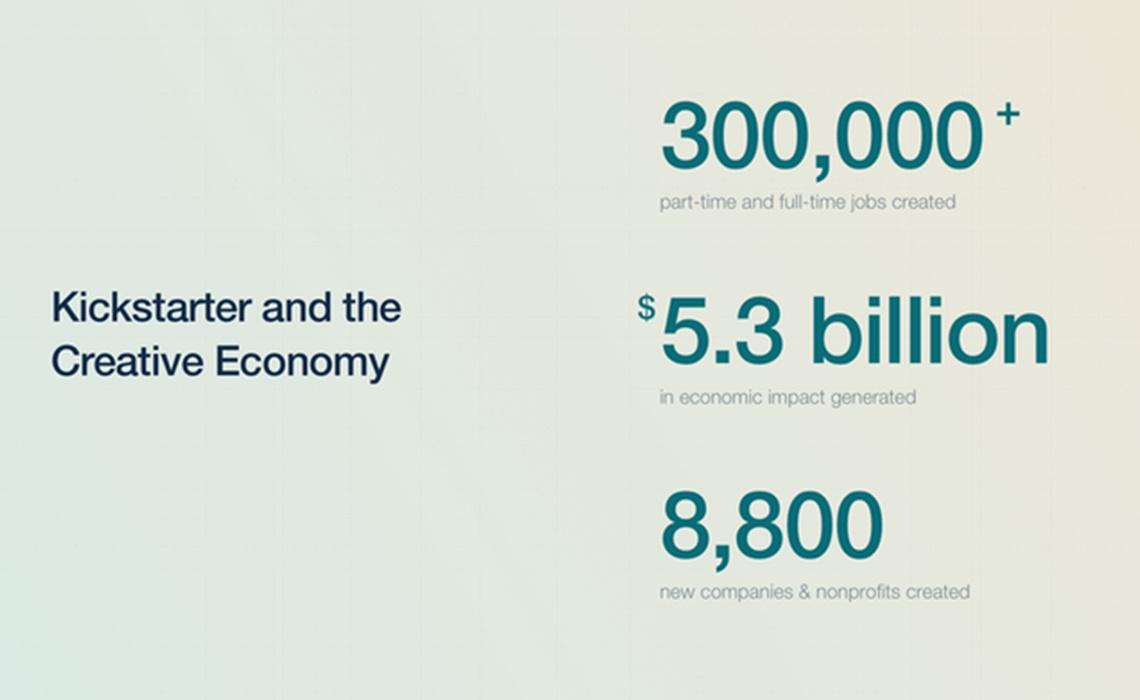 kickstarter-stats