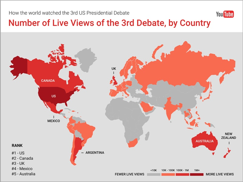 debate-views-by-country