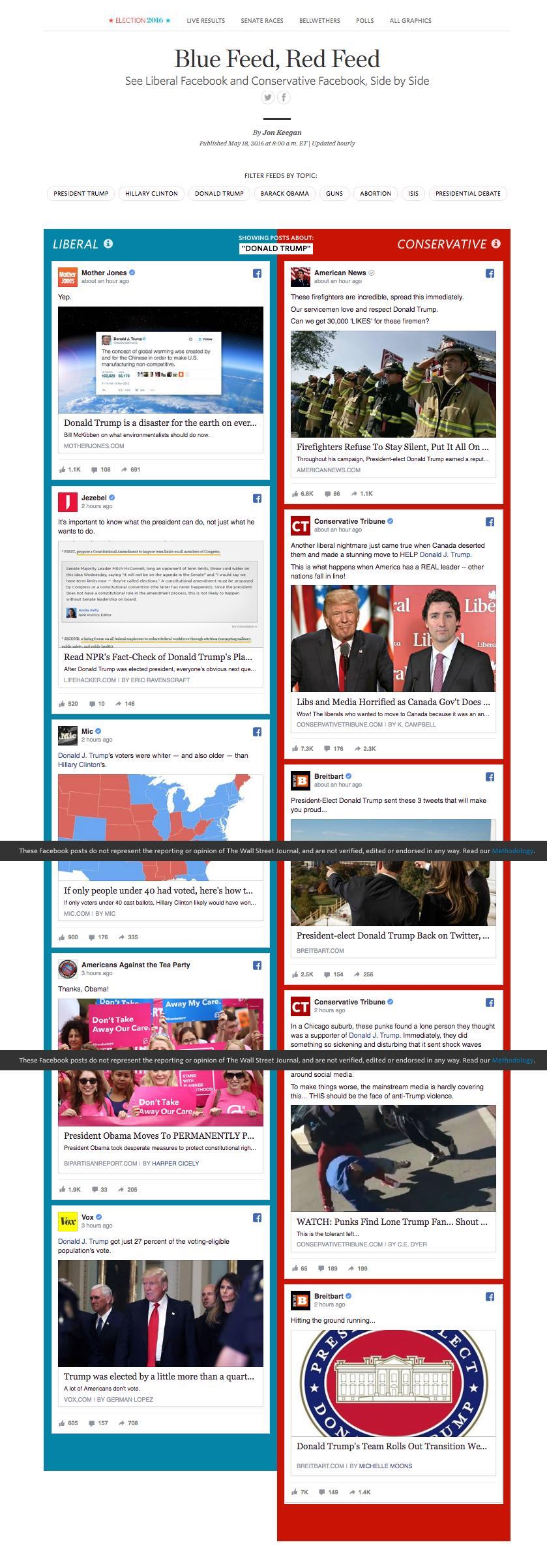 The Facebook News Feeds of Democrats and Republicans side by side from the WSJ.