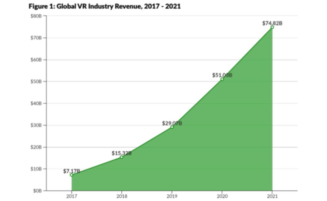 vr-revenue
