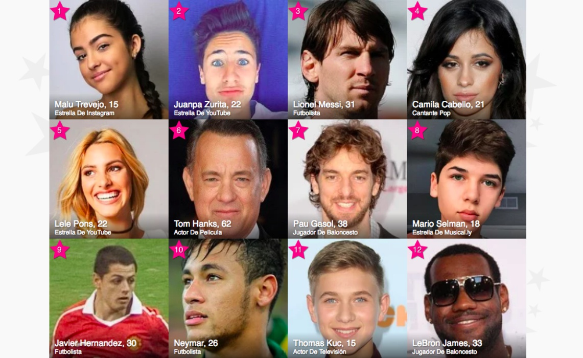 Wikipedia For Gen Z Famous Birthdays Launches Spanish Language Site