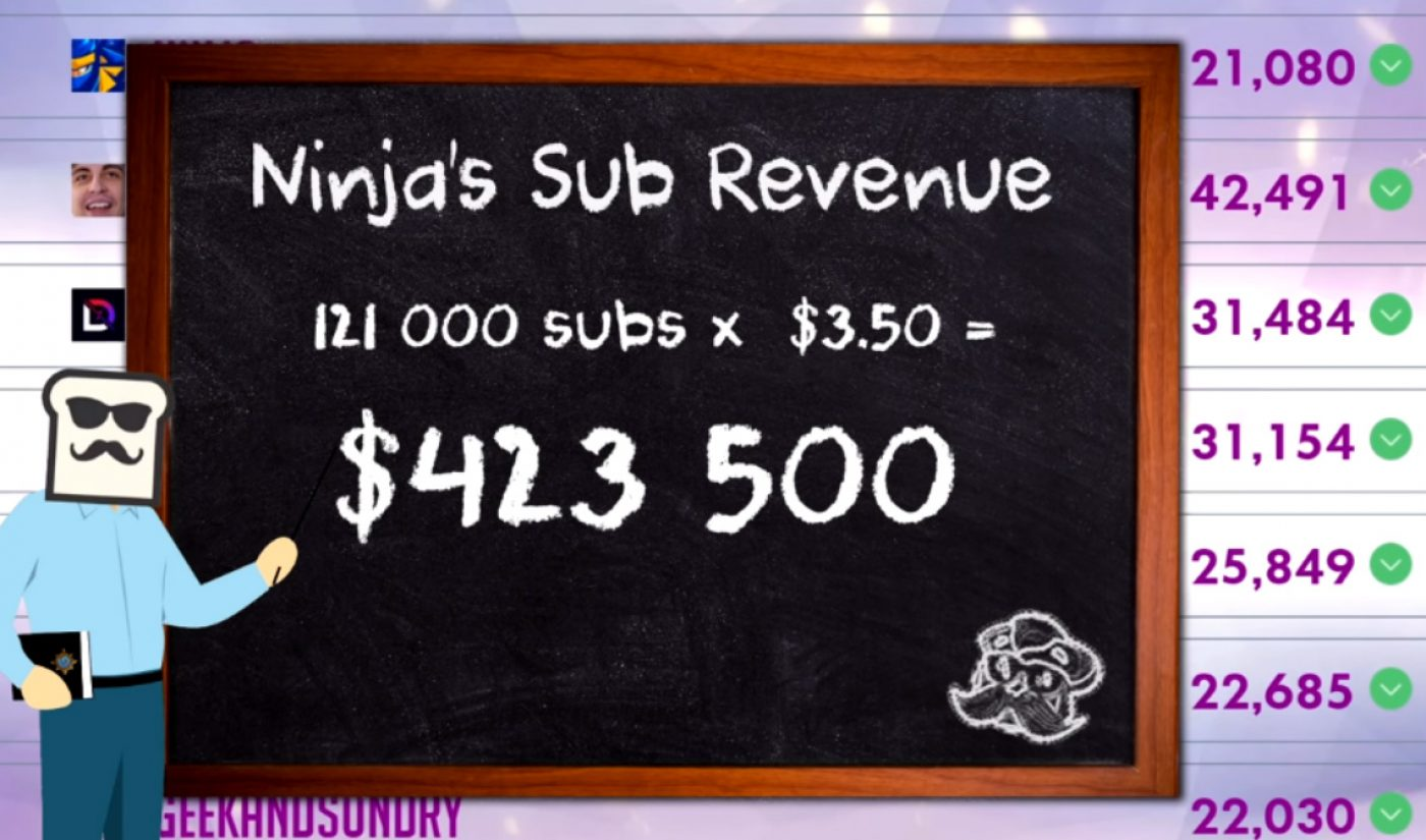 Here's A Candid Breakdown Of Exactly How Much Money Twitch Streamers Earn Per Month