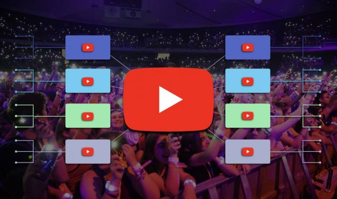 The Taxonomy Of YouTube Videos (And How You Can Develop Original Content That Works)