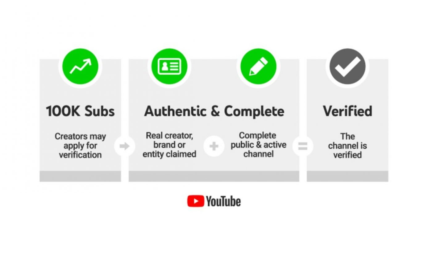 YouTube Apologizes, Reverses Course After Creators Balk At Verification Update