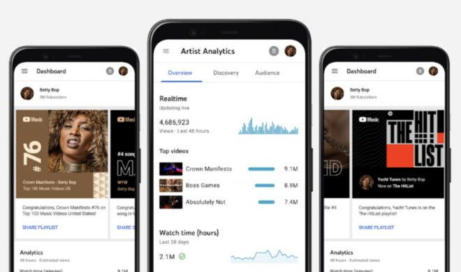 YouTube Unveils New Analytics Hub For Musicians, Tracking Official And Fan-Uploaded Videos Alike