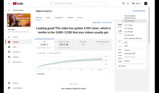 YouTube Adds New Metric Letting Creators Track Video Performance Over 24-Hour Span